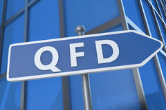 Quality Function Deployment. QFD - Quality Function Deployment - illustration with street sign in front of office building Stock Images
