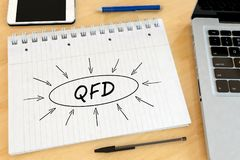 Quality Function Deployment. QFD - Quality Function Deployment - handwritten text in a notebook on a desk - 3d render illustration Royalty Free Stock Image