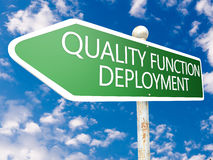 Quality Function Deployment. Street sign illustration in front of blue sky with clouds Stock Photos