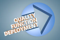 Quality Function Deployment. Text 3d render illustration concept with a arrow in a circle on blue-grey background Stock Photos