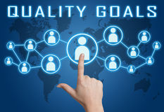 Quality Goals Royalty Free Stock Image