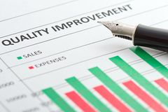 Quality Improvement Analysis Stock Images