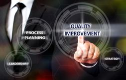 Quality Improvement Concept. On Virtual Screen Royalty Free Stock Photo