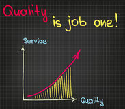 Quality is job one Stock Photography