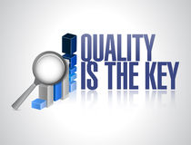 Quality is the key business graph Stock Image