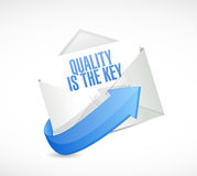 Quality is the key mail sign concept Royalty Free Stock Photo