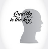 Quality is the key mind sign concept Stock Photos