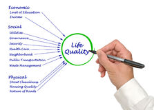 Quality of Life Stock Photos