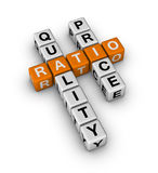Quality and Price Ratio Stock Image
