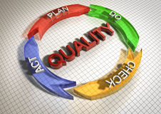 Quality process. Concept on grid paper 3d rendering Royalty Free Stock Photo