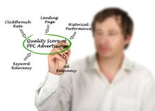 Quality Score of PPC royalty free stock photography