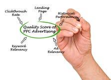 Quality Score of PPC stock photos