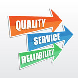 Quality, service, reliability, flat design arrows. Quality, service, reliability - text in arrows, business concept, flat design Royalty Free Stock Images
