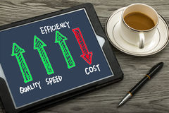 Quality speed efficiency up cost down Stock Images