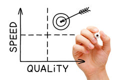 Quality Speed Graph. Hand drawing Quality-Speed graph with black marker on transparent wipe board royalty free stock photography
