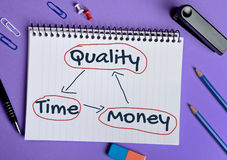 Quality Time Money word Stock Photography