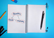 Quality Time Money word Stock Image