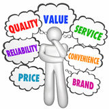Quality Value Service Best Product Company Thinker Thought Cloud Royalty Free Stock Images