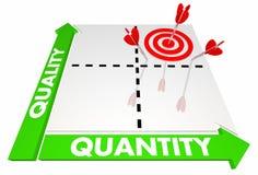 Quality Vs Quantity Decision Matrix. Best Choice Words Arrow 3d Illustration Royalty Free Stock Photography