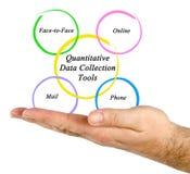 Quantitative Data Collection Tools. Presenting Quantitative Data Collection Tools Stock Image