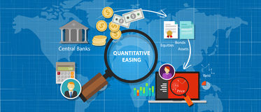 Quantitative easing financial concept monetary stimulus money economic Royalty Free Stock Photos