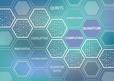 Quantum computing text on blurry green and blue background as vector illustration with hexagonal shapes royalty free illustration