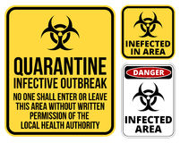 Quarantine Royalty Free Stock Photos