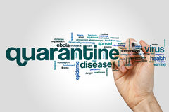 Quarantine word cloud Royalty Free Stock Photo