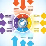 Quatre parts d'affaires de descripteur de tableau illustration libre de droits