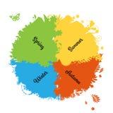 Quatro estações, fundo floral Esboço para seu projeto ilustração royalty free