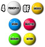 Quatro princípios de sucesso Foto de Stock Royalty Free