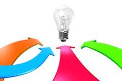 Quattro frecce di colore vanno verso la lampadina, la rappresentazione 3D Fotografie Stock