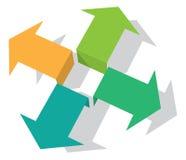 Quattro frecce verdi Fotografia Stock