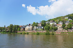 Quay of Neckar river in summer Royalty Free Stock Photos