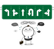 Que maneira é a direção certa? Imagem de Stock