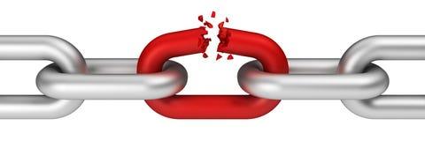 Quebra Chain Foto de Stock