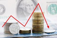 Queda do rublo de russo contra o dólar Imagens de Stock