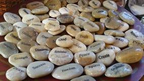 Quel mot décrit votre personnalité ? Photo stock