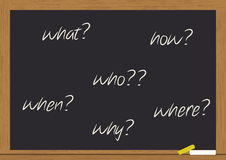 Question on chalkboard Royalty Free Stock Photo