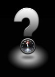 Question mark with clock