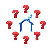 Question mark with houses on the white background Stock Photography
