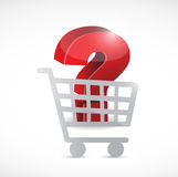 question mark inside a shopping cart Royalty Free Stock Photography