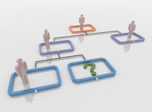 Question Mark on Organizational Chart, Business Concept Royalty Free Stock Image
