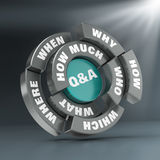 Question mark and Question words Stock Image