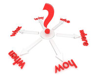 Question mark with questions stock photo