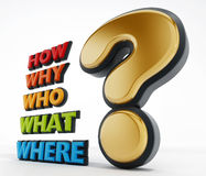Question mark and words  on white background Stock Photos