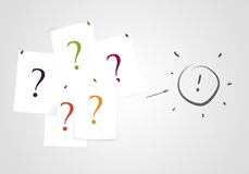 Question marks on note - Solution and answer - Quiz and business assistance. Colorful question marks on note with exclamation mark next to them - Solution and Royalty Free Stock Images