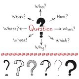 Question marks and words Royalty Free Stock Photography