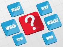 Question sign and question words in flat blocks Stock Photos