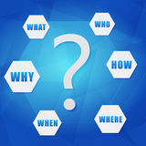 Question sign and question words in hexagons. Over blue background, flat design, business concept Royalty Free Stock Image